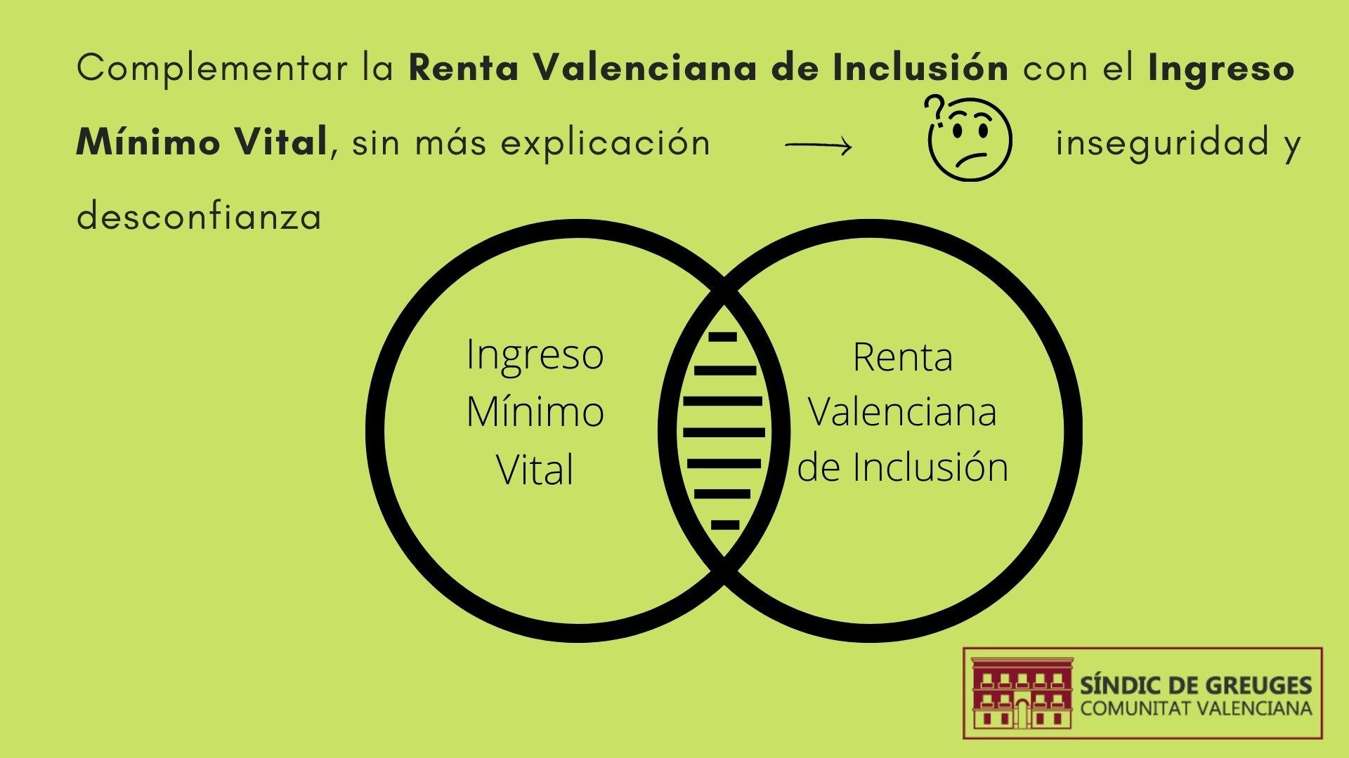 El Síndic pide a  la Conselleria de Igualdad que explique a los afectados cualquier variación en sus cuantías de la Renta Valenciana de Inclusión